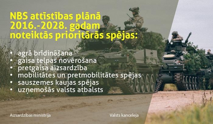 nbs_att_plans